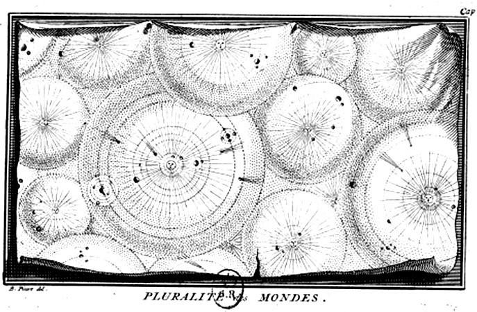 Bernard Le Bouyer de Fontenelle, Entretiens sur la pluralité des mondes (1686), Acquaforte.